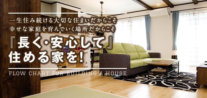 一生住み続ける大切な住まいだからこそ幸せな家庭を育んでいく場所だからこそ『長く・安心して』住める家を!